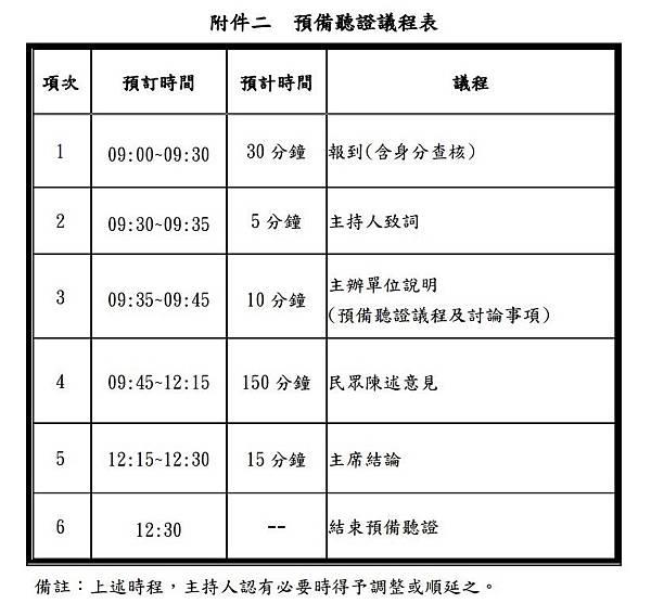 預備聽證議程表