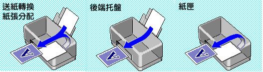 4_紙匣_04_進紙方式