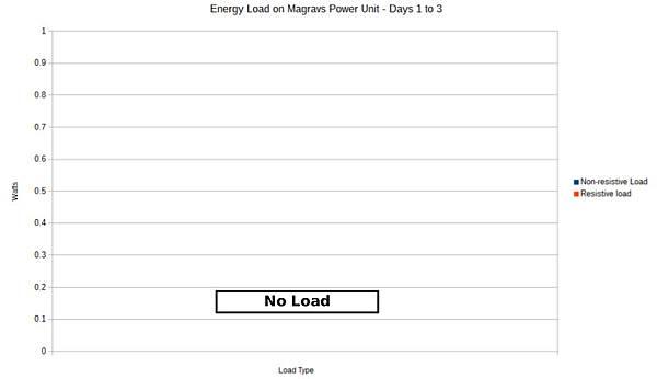 凱史離子發電機第一天到第三天.jpg