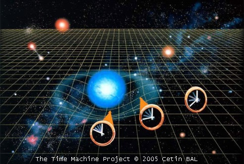 saat_ve_Gravity