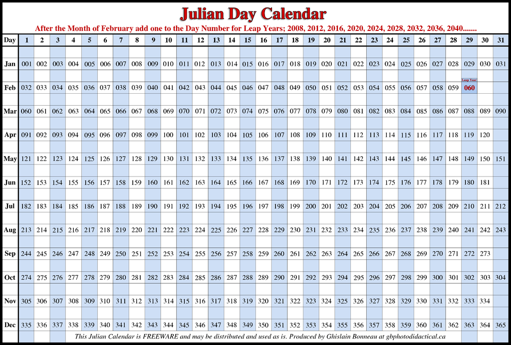 Julian-Day-Calendar-by-Ghislain-Bonneau