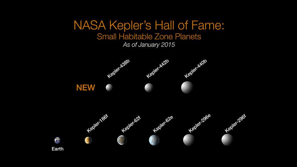 kepler20150106-16