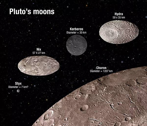 pluto moon image