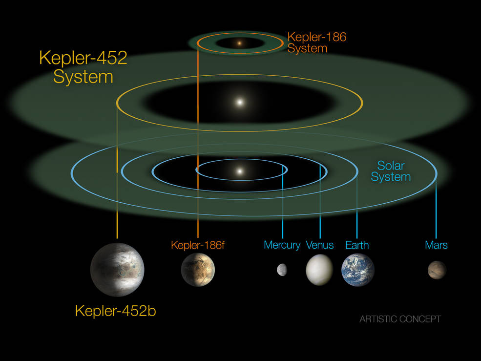 scale_of_452_system_6