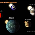 Terrestrial Planet