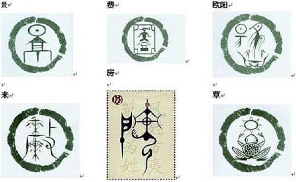 中國姓氏圖騰
