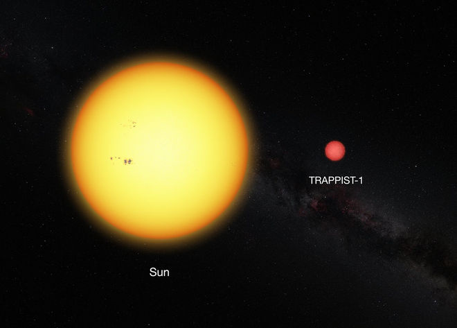 three-alien-planets-trappist-1-star-comparison