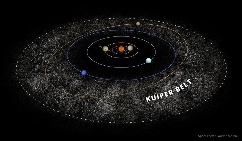 Planet 9c