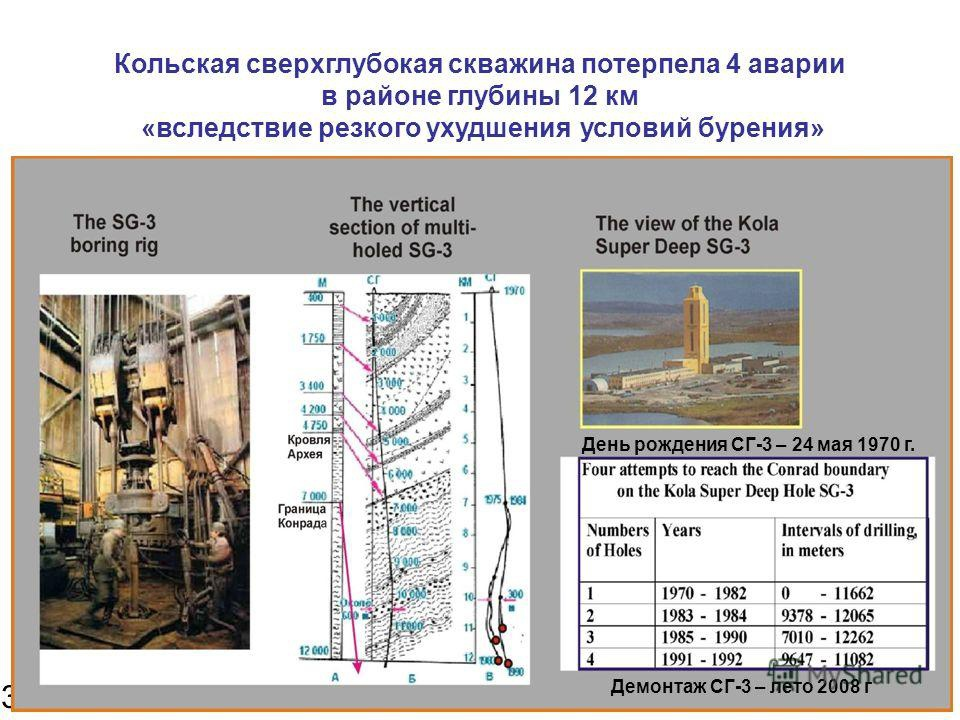 Kola Superdeep Borehole_6