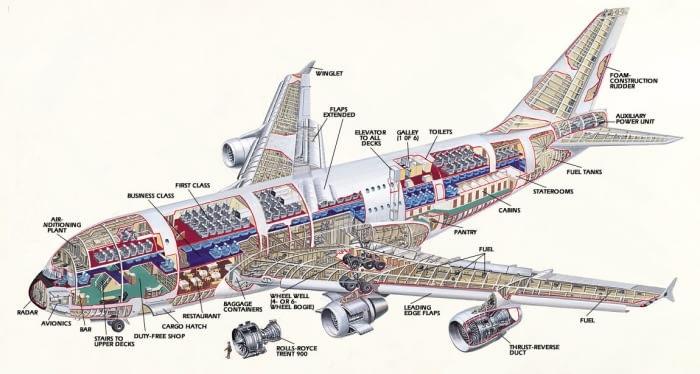 A380_700b
