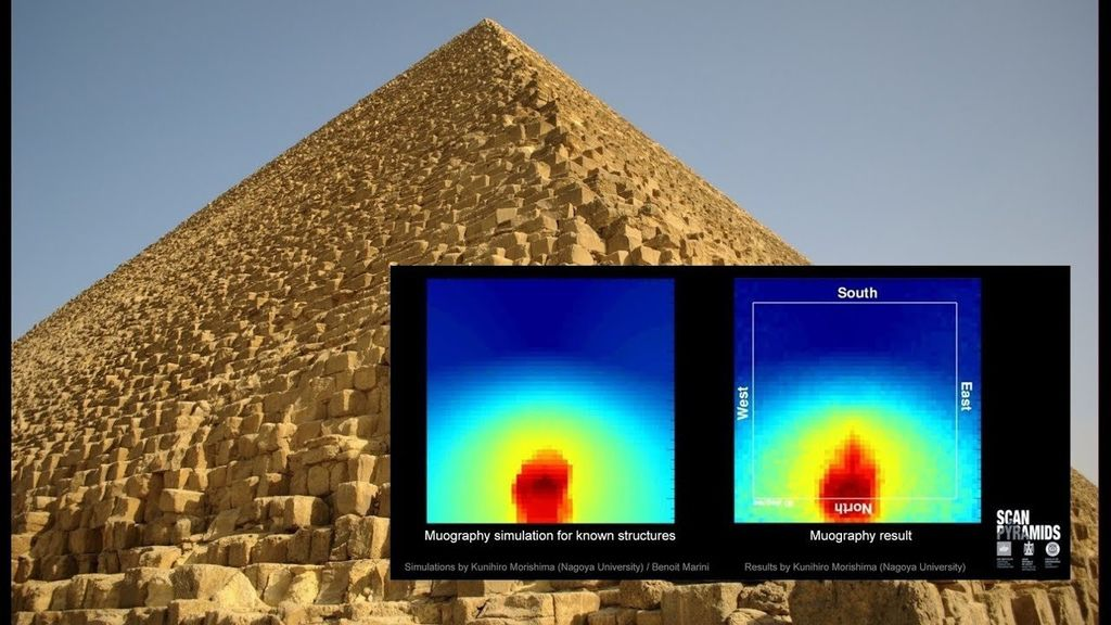 Scan Pyramids