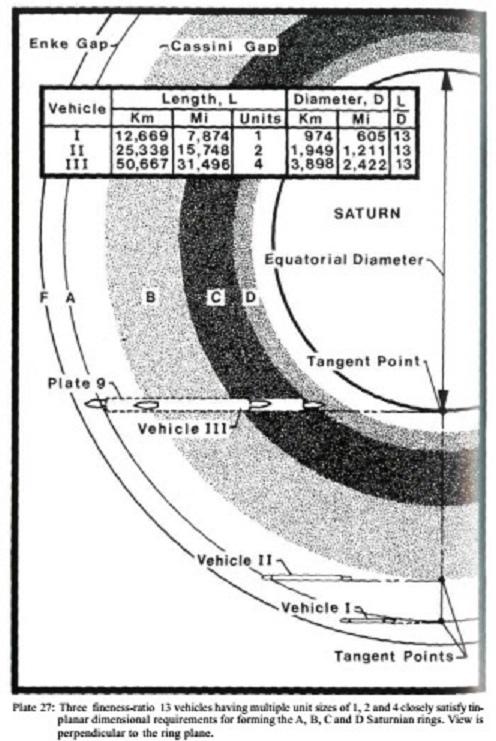 Ring-Saturn
