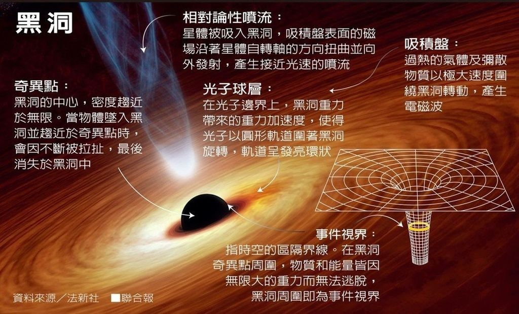 black hole_27