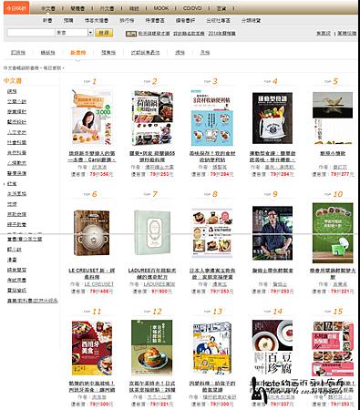 博客來 中文書 新書榜 飲食類第11 名 20131017-0705.png