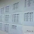 20110314/分班名單
