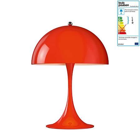 Louis-Poulsen-Panthella-Mini-Tischleuchte-250-mm-rot.jpg
