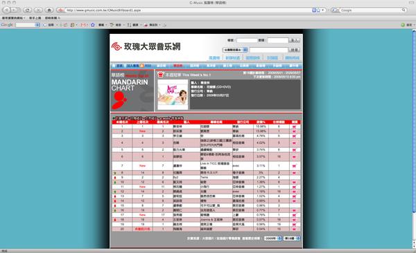 G-music風雲榜 2009-05-08 19-33-51.jpg