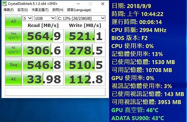 kato3c b450 aorus pro wife chipset sata test20180909.jpg