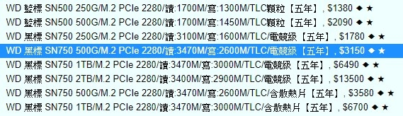 WD SN750 M2 SSD 20191125