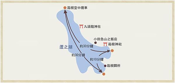 蘆之湖海盜船路線圖