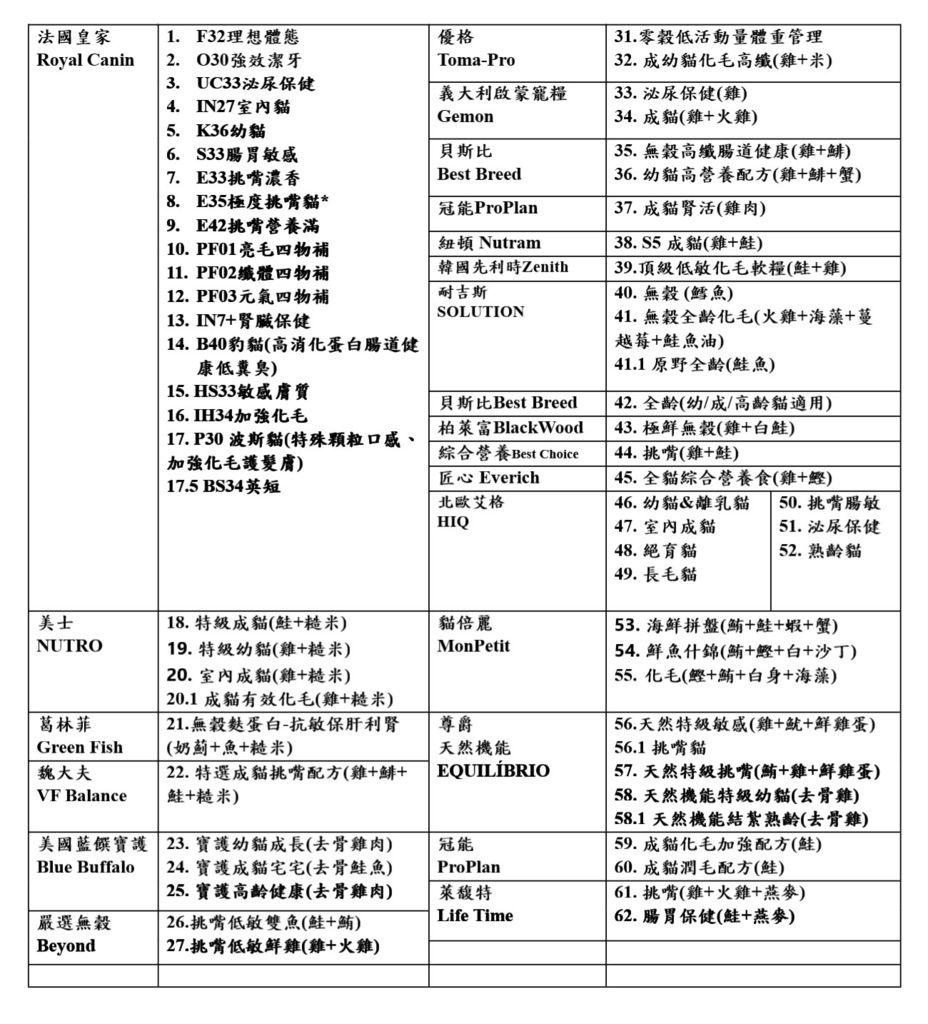 20191219 綜合飼料品項更新.jpg