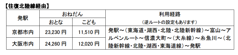 螢幕快照 2015-03-19 下午7.38.36