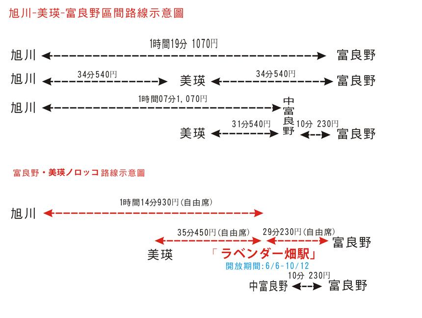 北海道交通攻略2