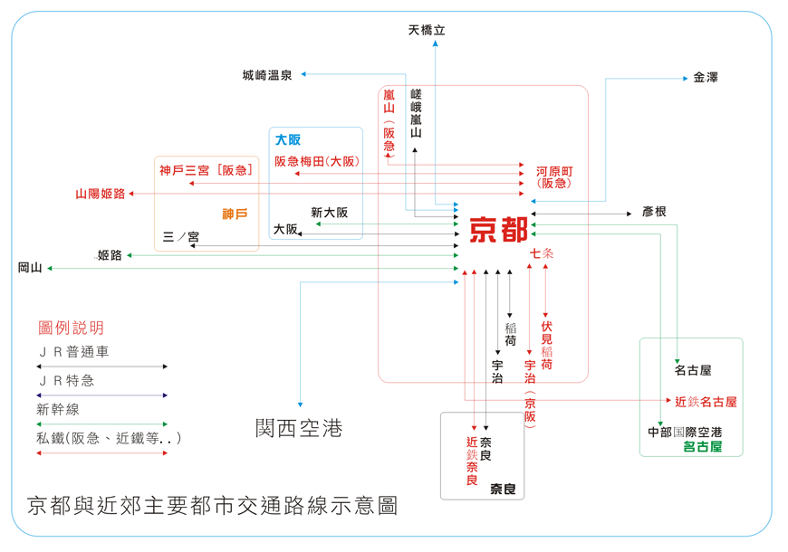京都交通圖