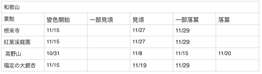螢幕快照 2019-11-30 上午10.01.14.png