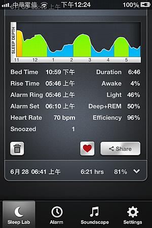 sleeptime-2