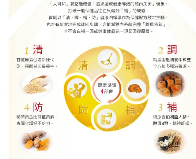 金薑黃3-2.jpg