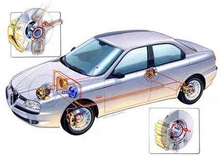 ABS「防鎖煞車系統」