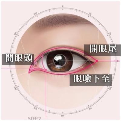 eyes2_zh.jpg