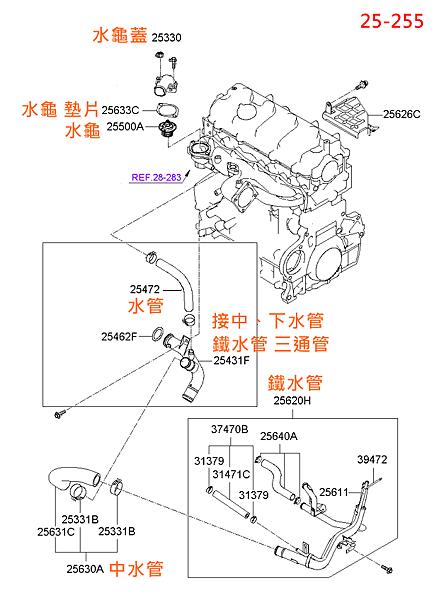 TRAJET 柴油(25-255)引擎連接水管