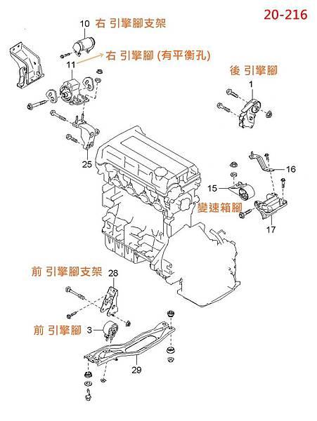 CARENS 2002 (20-216) 引擎腳