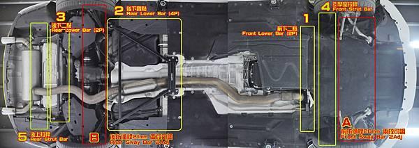 BMW F32 F36 4 Series KCDesign 全車底盤結構桿.jpg