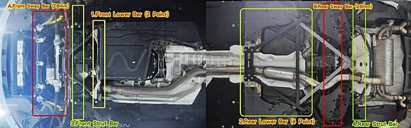 BMW F34 3GT F31 3Touring KCDesgin 全車底盤結構桿(二版) 一覽圖.jpg
