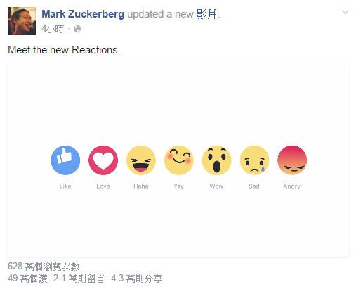 可以按「生氣」了! 臉書增情緒符號表達喜怒哀樂