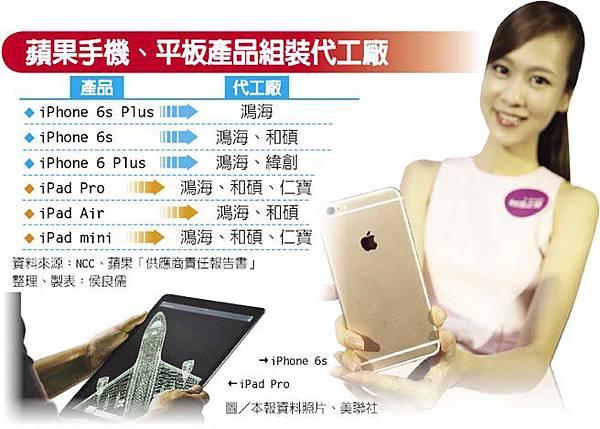 4吋iPhone新機 傳 鴻海通吃組裝訂單
