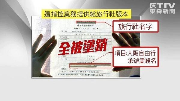 簽「信用卡授權」出國自由行 回國竟被盜刷7萬多