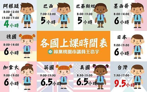 台灣另類世界之光 一張圖看我們學生有多慘