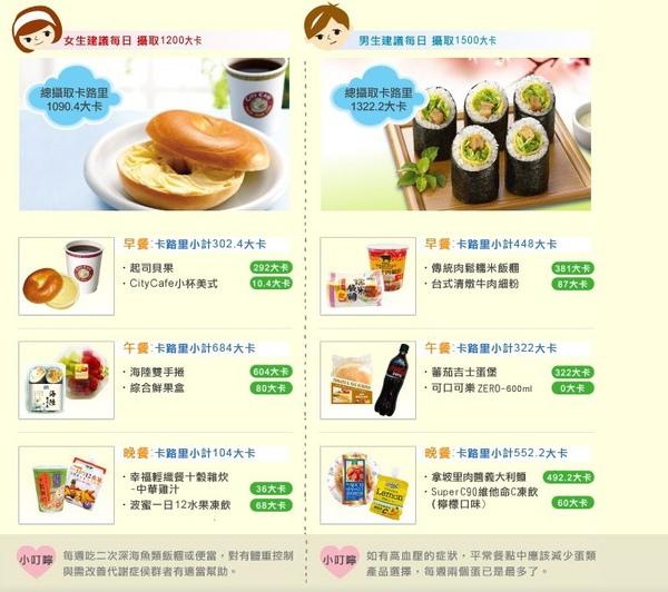 超商減肥法-7-11飲食日記-5