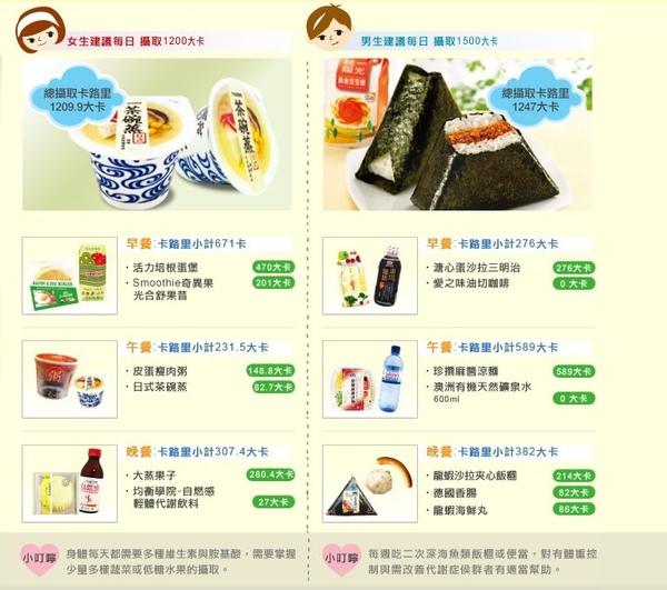 超商減肥法-7-11飲食日記-6