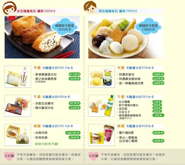 超商減肥法-7-11飲食日記-3