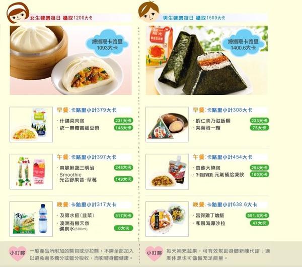 超商減肥法-7-11飲食日記-2