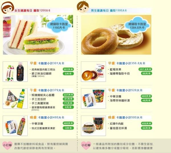 超商減肥法-7-11飲食日記-1