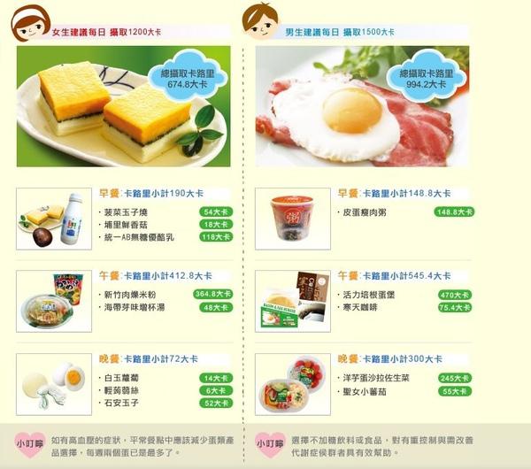 超商減肥法-7-11飲食日記-4