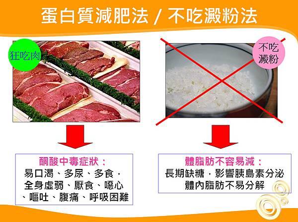 吃肉減肥法