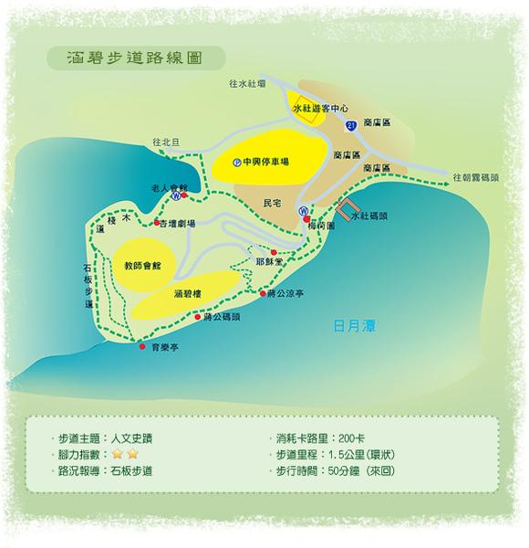 日月潭涵碧步道圖
