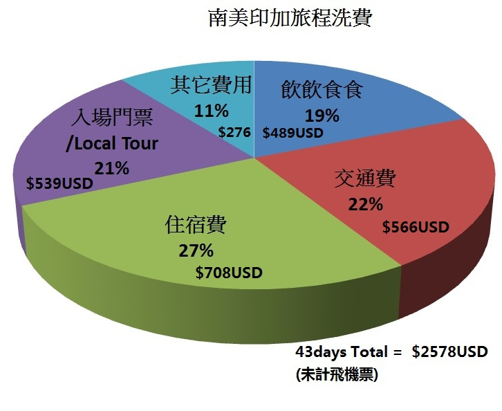 chart_final